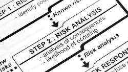 technical risk assessment